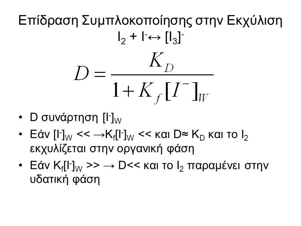 D συνάρτηση [Ι - ] W Εάν [Ι - ] W << →K f [I - ] W << και D≈ K D και το Ι 2 εκχυλίζεται στην οργανική φάση Εάν K f [I - ] W >> → D<< και το Ι 2 παραμέ