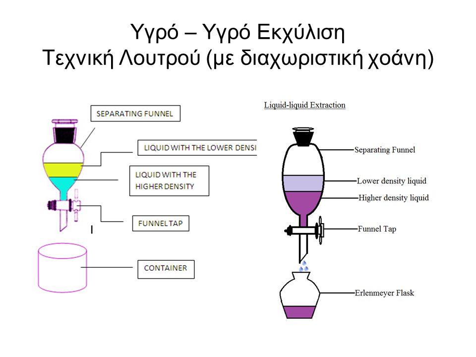 Υγρό – Υγρό Εκχύλιση Τεχνική Λουτρού (με διαχωριστική χοάνη)