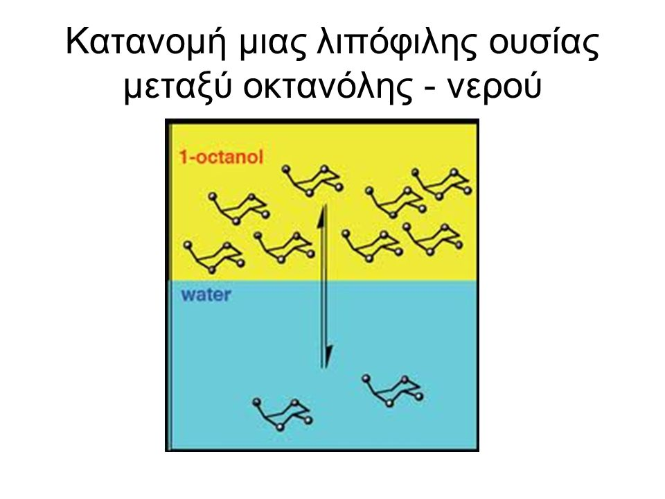 Κατανομή μιας λιπόφιλης ουσίας μεταξύ οκτανόλης - νερού