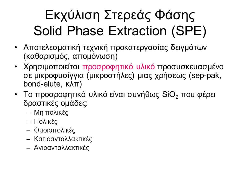 Εκχύλιση Στερεάς Φάσης Solid Phase Extraction (SPE) Αποτελεσματική τεχνική προκατεργασίας δειγμάτων (καθαρισμός, απομόνωση) Χρησιμοποιείται προσροφητι