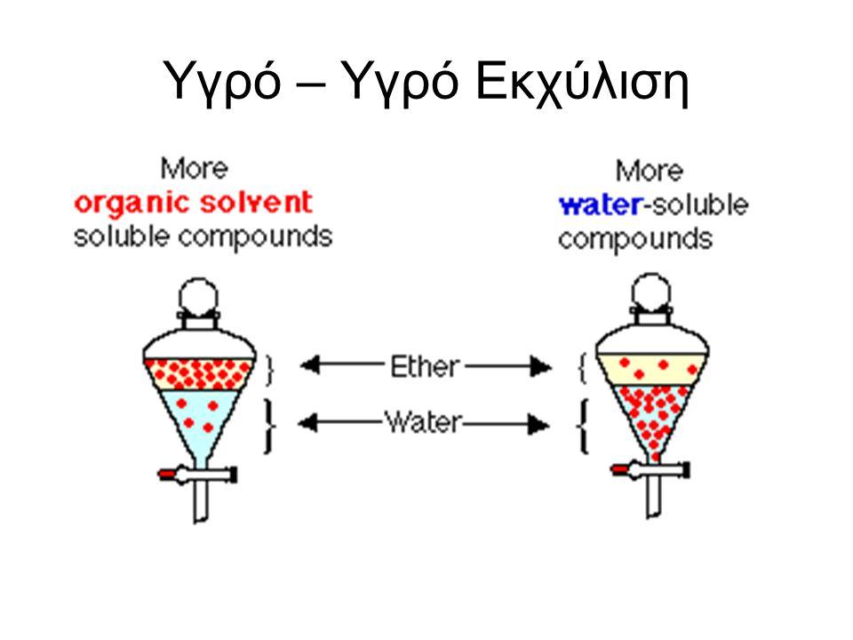 Υγρό – Υγρό Εκχύλιση