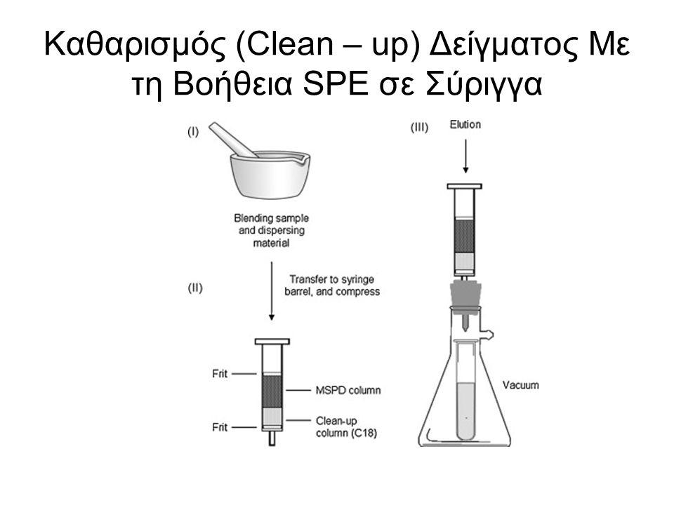 Καθαρισμός (Clean – up) Δείγματος Με τη Βοήθεια SPE σε Σύριγγα
