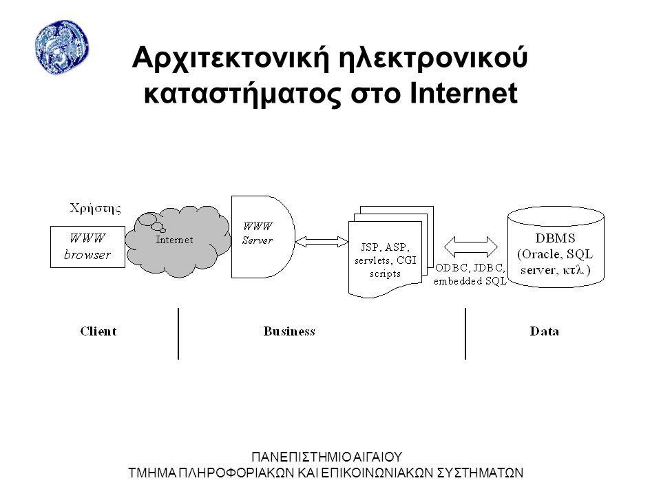 ΠΑΝΕΠΙΣΤΗΜΙΟ ΑΙΓΑΙΟΥ ΤΜΗΜΑ ΠΛΗΡΟΦΟΡΙΑΚΩΝ ΚΑΙ ΕΠΙΚΟΙΝΩΝΙΑΚΩΝ ΣΥΣΤΗΜΑΤΩΝ Αρχιτεκτονική ηλεκτρονικού καταστήματος στο Internet