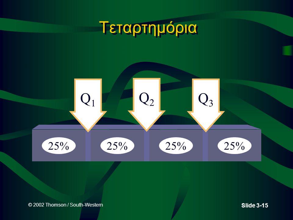 © 2002 Thomson / South-Western Slide 3-15 Τεταρτημόρια 25% Q3Q3 Q2Q2 Q1Q1