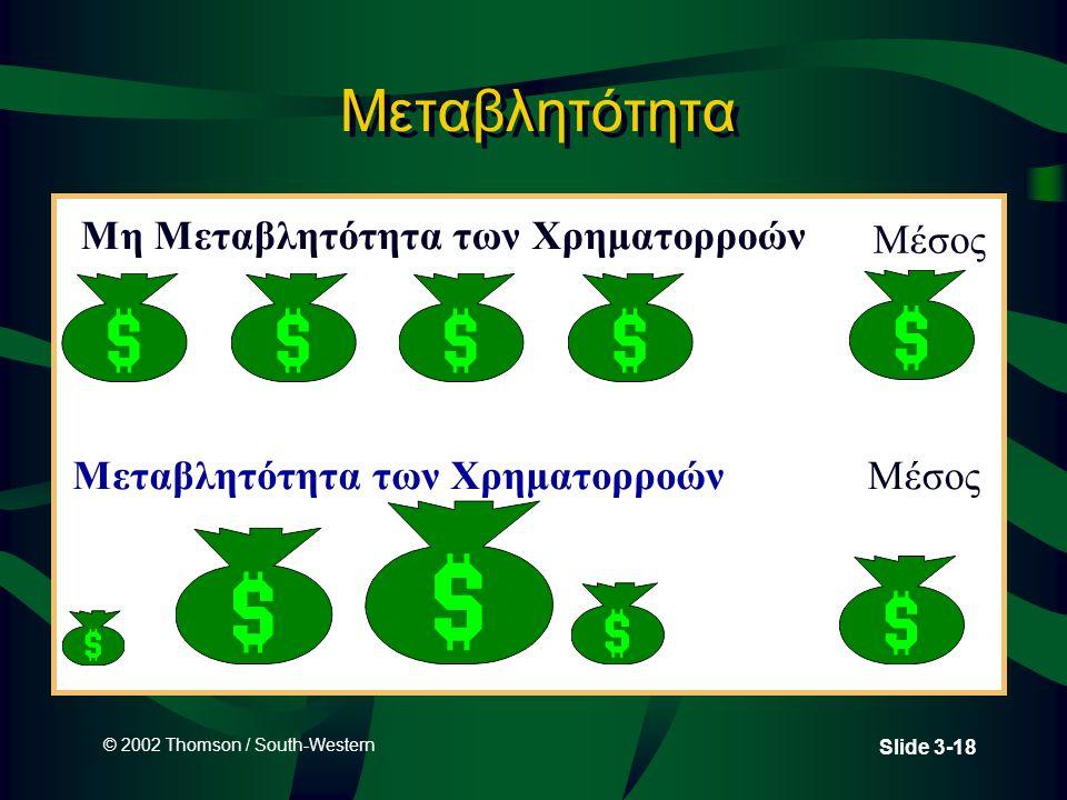 © 2002 Thomson / South-Western Slide 3-18 Μεταβλητότητα Mean Μέσος Μη Μεταβλητότητα των Χρηματορροών Μεταβλητότητα των ΧρηματορροώνΜέσος