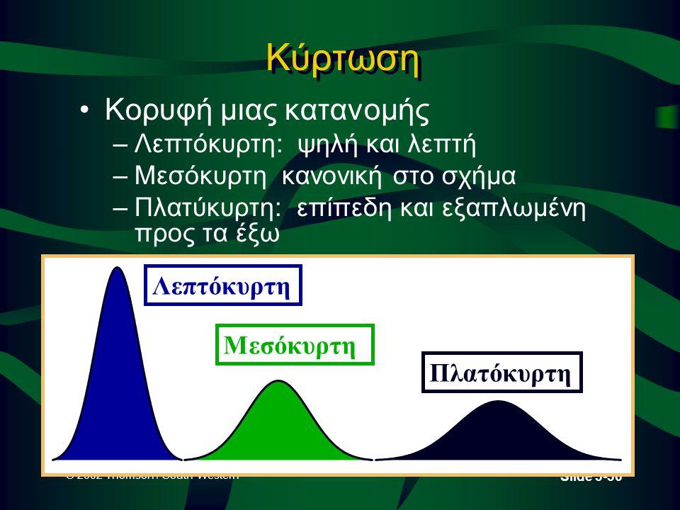 © 2002 Thomson / South-Western Slide 3-36 Κύρτωση Κορυφή μιας κατανομής –Λεπτόκυρτη: ψηλή και λεπτή –Μεσόκυρτη κανονική στο σχήμα –Πλατύκυρτη: επίπεδη και εξαπλωμένη προς τα έξω Λεπτόκυρτη Μεσόκυρτη Πλατόκυρτη