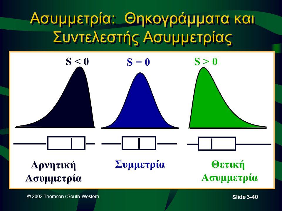 © 2002 Thomson / South-Western Slide 3-40 Ασυμμετρία: Θηκογράμματα και Συντελεστής Ασυμμετρίας Αρνητική Ασυμμετρία Θετική Ασυμμετρία Συμμετρία S < 0 S = 0 S > 0
