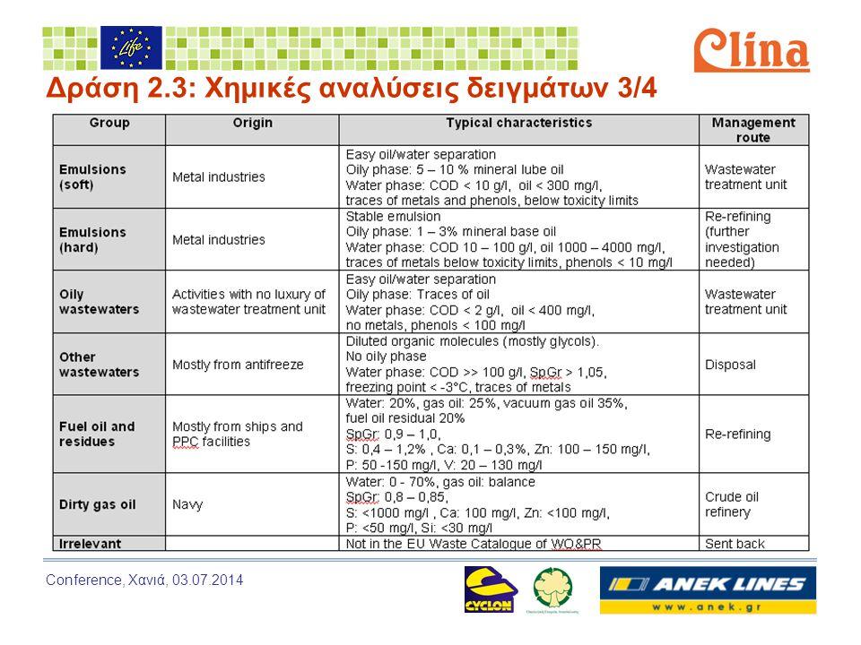 Conference, Χανιά, 03.07.2014 Δράση 2.3: Χημικές αναλύσεις δειγμάτων 3/4