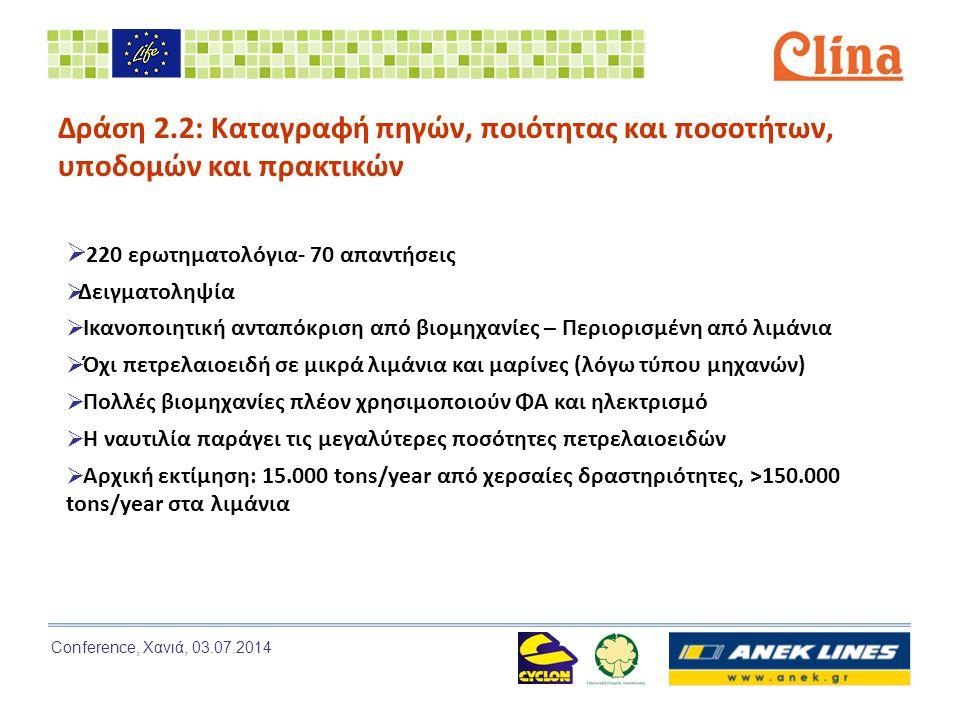 Conference, Χανιά, 03.07.2014 Δράση 2.2: Καταγραφή πηγών, ποιότητας και ποσοτήτων, υποδομών και πρακτικών  220 ερωτηματολόγια- 70 απαντήσεις  Δειγματοληψία  Ικανοποιητική ανταπόκριση από βιομηχανίες – Περιορισμένη από λιμάνια  Όχι πετρελαιοειδή σε μικρά λιμάνια και μαρίνες (λόγω τύπου μηχανών)  Πολλές βιομηχανίες πλέον χρησιμοποιούν ΦΑ και ηλεκτρισμό  Η ναυτιλία παράγει τις μεγαλύτερες ποσότητες πετρελαιοειδών  Αρχική εκτίμηση: 15.000 tons/year από χερσαίες δραστηριότητες, >150.000 tons/year στα λιμάνια