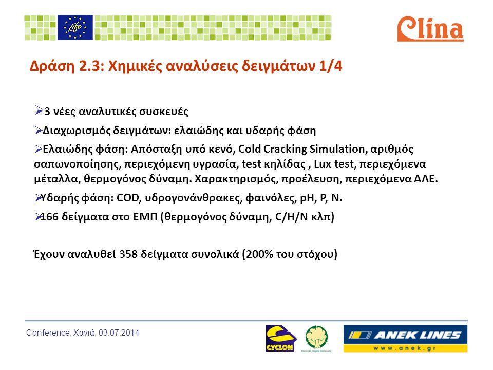 Conference, Χανιά, 03.07.2014 Δράση 2.3: Χημικές αναλύσεις δειγμάτων 1/4  3 νέες αναλυτικές συσκευές  Διαχωρισμός δειγμάτων: ελαιώδης και υδαρής φάση  Ελαιώδης φάση: Απόσταξη υπό κενό, Cold Cracking Simulation, αριθμός σαπωνοποίησης, περιεχόμενη υγρασία, test κηλίδας, Lux test, περιεχόμενα μέταλλα, θερμογόνος δύναμη.