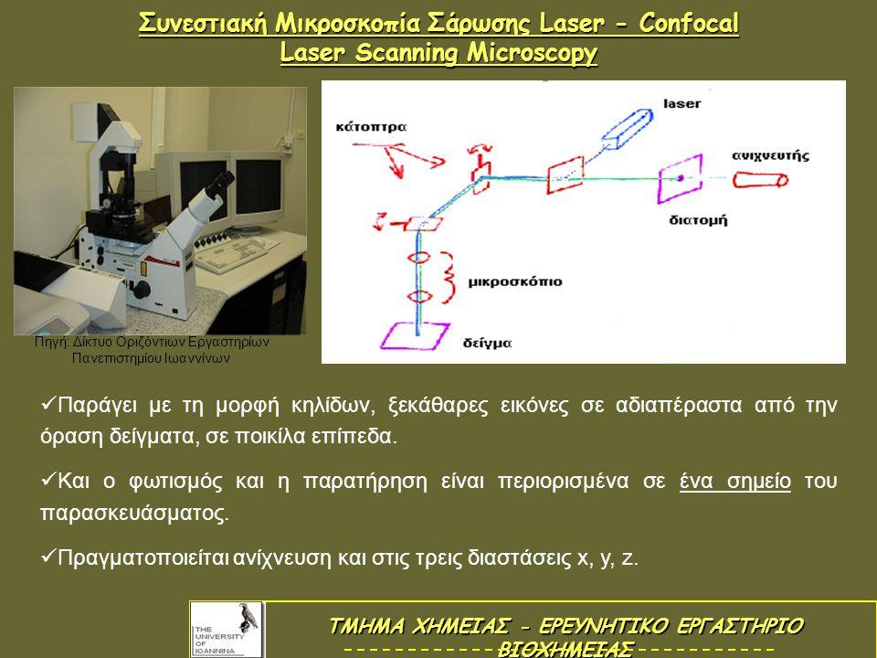Συνεστιακή Μικροσκοπία Σάρωσης Laser - Confocal Laser Scanning Microscopy Παράγει με τη μορφή κηλίδων, ξεκάθαρες εικόνες σε αδιαπέραστα από την όραση δείγματα, σε ποικίλα επίπεδα.