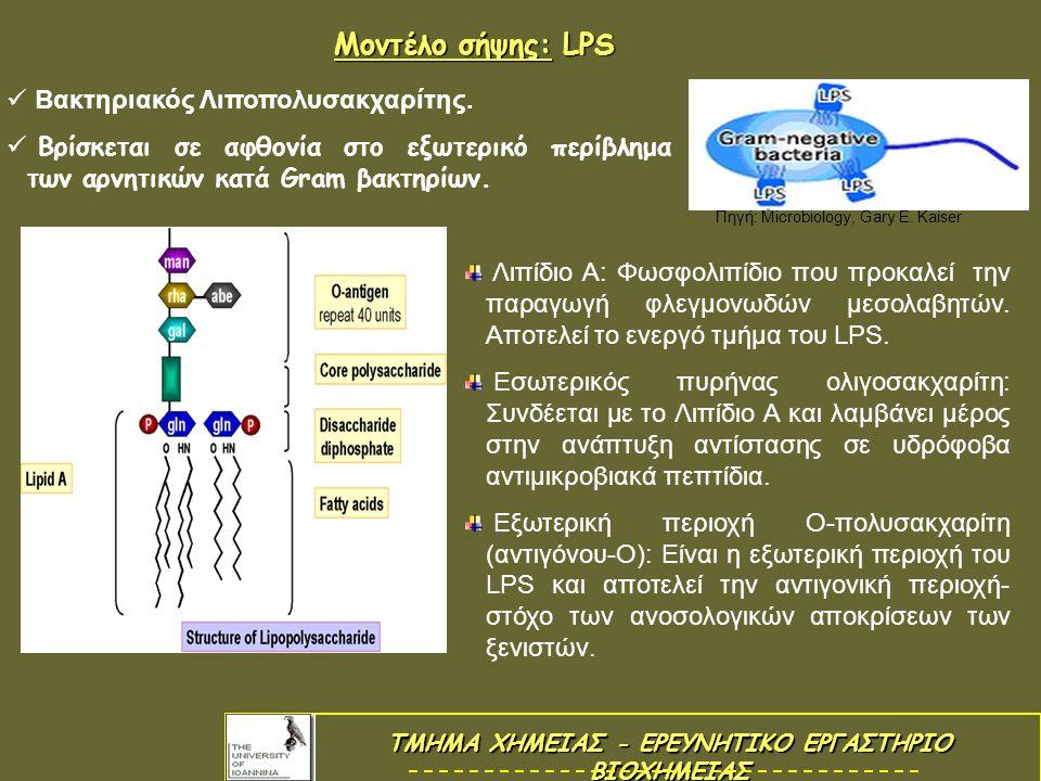 Έναρξη σύνθεσης κυτοκινών  Σύνδεση LPS με LBP (Lipopolysaccharide-Binding Protein).