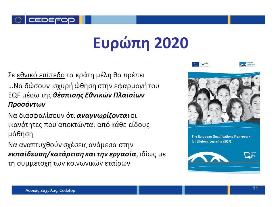 Ευρώπη 2020 Σε εθνικό επίπεδο τα κράτη μέλη θα πρέπει …Να δώσουν ισχυρή ώθηση στην εφαρμογή του EQF μέσω της θέσπισης Εθνικών Πλαισίων Προσόντων Να διασφαλίσουν ότι αναγνωρίζονται οι ικανότητες που αποκτώνται από κάθε είδους μάθηση Να αναπτυχθούν σχέσεις ανάμεσα στην εκπαίδευση/κατάρτιση και την εργασία, ιδίως με τη συμμετοχή των κοινωνικών εταίρων 11 Λουκάς Ζαχείλας, Cedefop