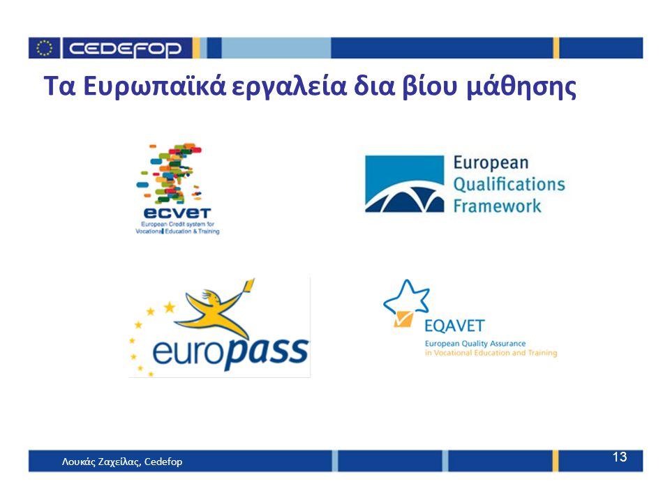 Τα Ευρωπαϊκά εργαλεία δια βίου μάθησης Λουκάς Ζαχείλας, Cedefop 13