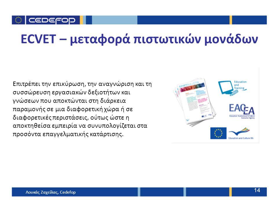 ECVET – μεταφορά πιστωτικών μονάδων Επιτρέπει την επικύρωση, την αναγνώριση και τη συσσώρευση εργασιακών δεξιοτήτων και γνώσεων που αποκτώνται στη διάρκεια παραμονής σε μια διαφορετική χώρα ή σε διαφορετικές περιστάσεις, ούτως ώστε η αποκτηθείσα εμπειρία να συνυπολογίζεται στα προσόντα επαγγελματικής κατάρτισης.