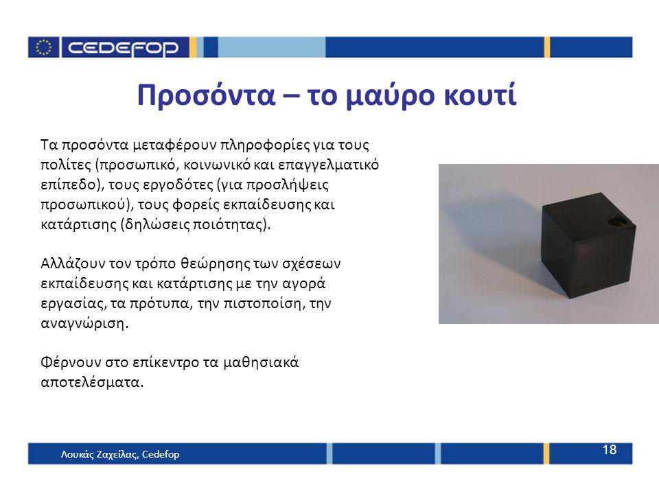 Προσόντα – το μαύρο κουτί Τα προσόντα μεταφέρουν πληροφορίες για τους πολίτες (προσωπικό, κοινωνικό και επαγγελματικό επίπεδο), τους εργοδότες (για προσλήψεις προσωπικού), τους φορείς εκπαίδευσης και κατάρτισης (δηλώσεις ποιότητας).