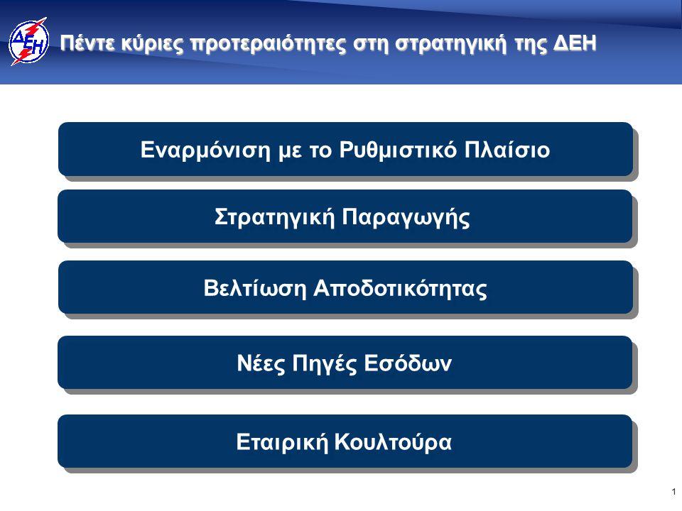 1 Πέντε κύριες προτεραιότητες στη στρατηγική της ΔΕΗ Εναρμόνιση με το Ρυθμιστικό Πλαίσιο Βελτίωση Αποδοτικότητας Στρατηγική Παραγωγής Εταιρική Κουλτούρα Νέες Πηγές Εσόδων