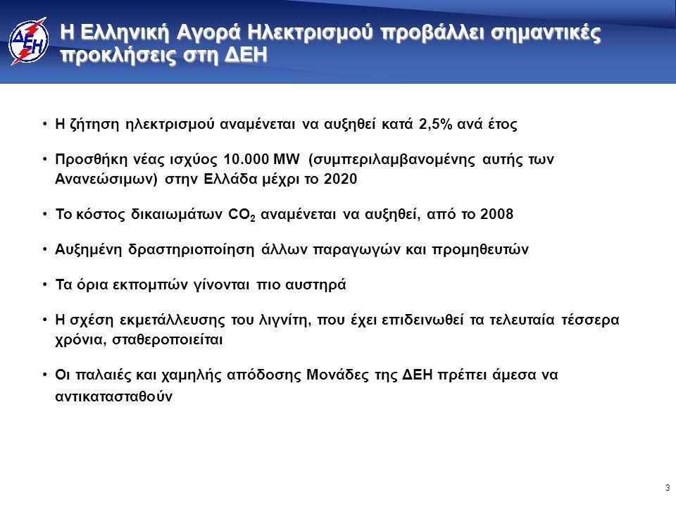 3 Η Ελληνική Αγορά Ηλεκτρισμού προβάλλει σημαντικές προκλήσεις στη ΔΕΗ Η ζήτηση ηλεκτρισμού αναμένεται να αυξηθεί κατά 2,5% ανά έτος Προσθήκη νέας ισχύος 10.000 MW (συμπεριλαμβανομένης αυτής των Ανανεώσιμων) στην Ελλάδα μέχρι το 2020 Το κόστος δικαιωμάτων CO 2 αναμένεται να αυξηθεί, από το 2008 Αυξημένη δραστηριοποίηση άλλων παραγωγών και προμηθευτών Τα όρια εκπομπών γίνονται πιο αυστηρά Η σχέση εκμετάλλευσης του λιγνίτη, που έχει επιδεινωθεί τα τελευταία τέσσερα χρόνια, σταθεροποιείται Οι παλαιές και χαμηλής απόδοσης Μονάδες της ΔΕΗ πρέπει άμεσα να αντικατασταθούν