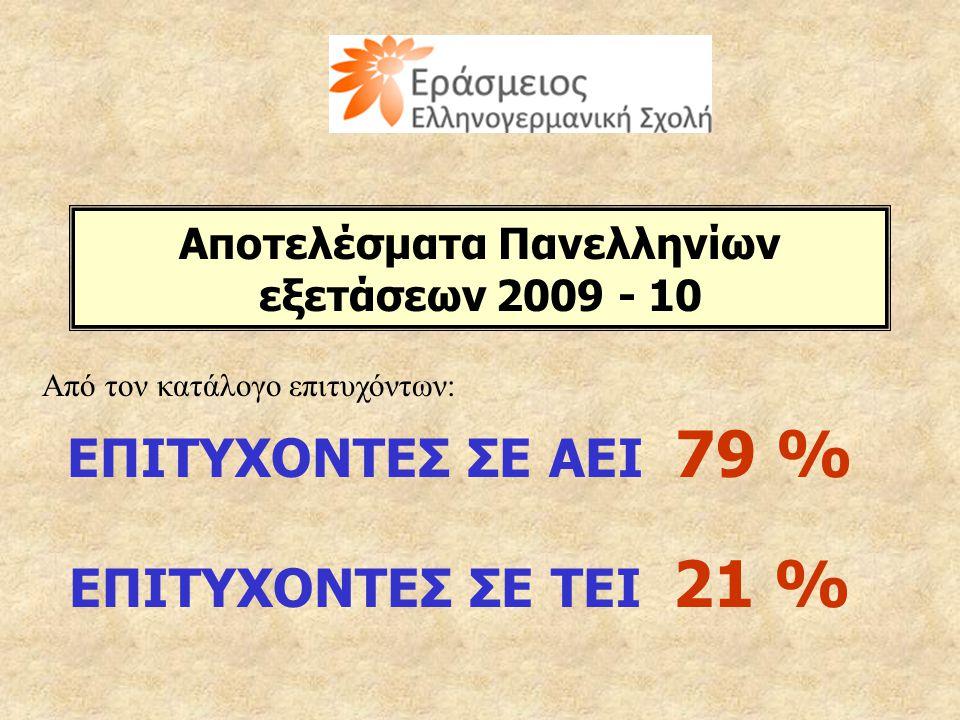 Αποτελέσματα Πανελληνίων εξετάσεων 2009 - 10 ΕΠΙΤΥΧΟΝΤΕΣ ΣΕ ΑΕΙ 79 % ΕΠΙΤΥΧΟΝΤΕΣ ΣΕ ΤΕΙ 21 % Από τον κατάλογο επιτυχόντων: