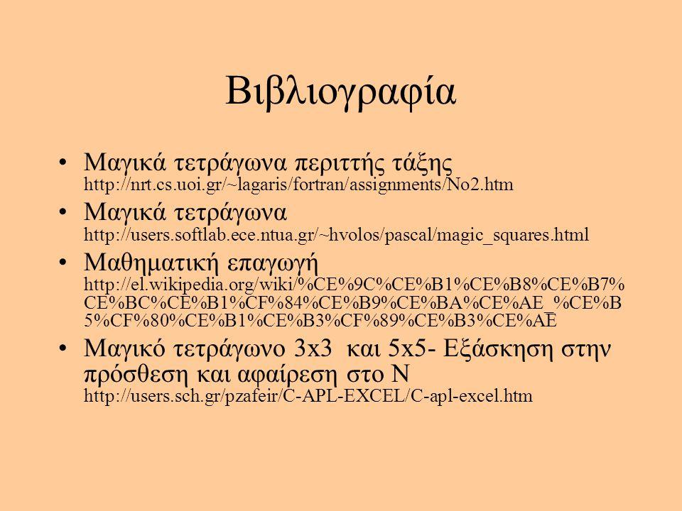 Βιβλιογραφία Μαγικά τετράγωνα περιττής τάξης http://nrt.cs.uoi.gr/~lagaris/fortran/assignments/No2.htm Μαγικά τετράγωνα http://users.softlab.ece.ntua.gr/~hvolos/pascal/magic_squares.html Μαθηματική επαγωγή http://el.wikipedia.org/wiki/%CE%9C%CE%B1%CE%B8%CE%B7% CE%BC%CE%B1%CF%84%CE%B9%CE%BA%CE%AE_%CE%B 5%CF%80%CE%B1%CE%B3%CF%89%CE%B3%CE%AE Μαγικό τετράγωνο 3x3 και 5x5- Εξάσκηση στην πρόσθεση και αφαίρεση στο Ν http://users.sch.gr/pzafeir/C-APL-EXCEL/C-apl-excel.htm