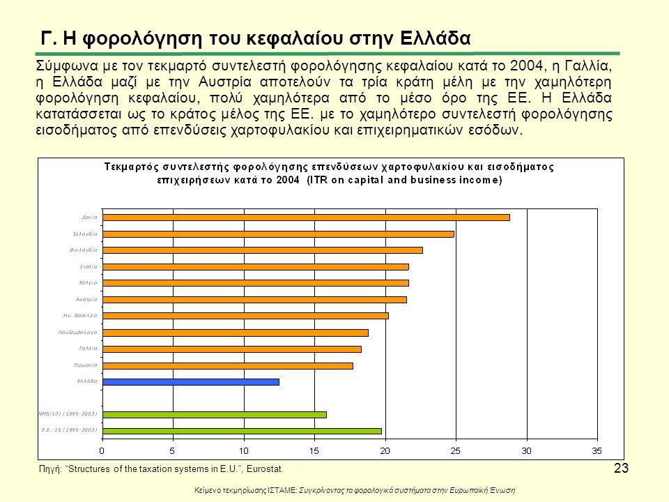 23 Γ. Η φορολόγηση του κεφαλαίου στην Ελλάδα Σύμφωνα με τον τεκμαρτό συντελεστή φορολόγησης κεφαλαίου κατά το 2004, η Γαλλία, η Ελλάδα μαζί με την Αυσ