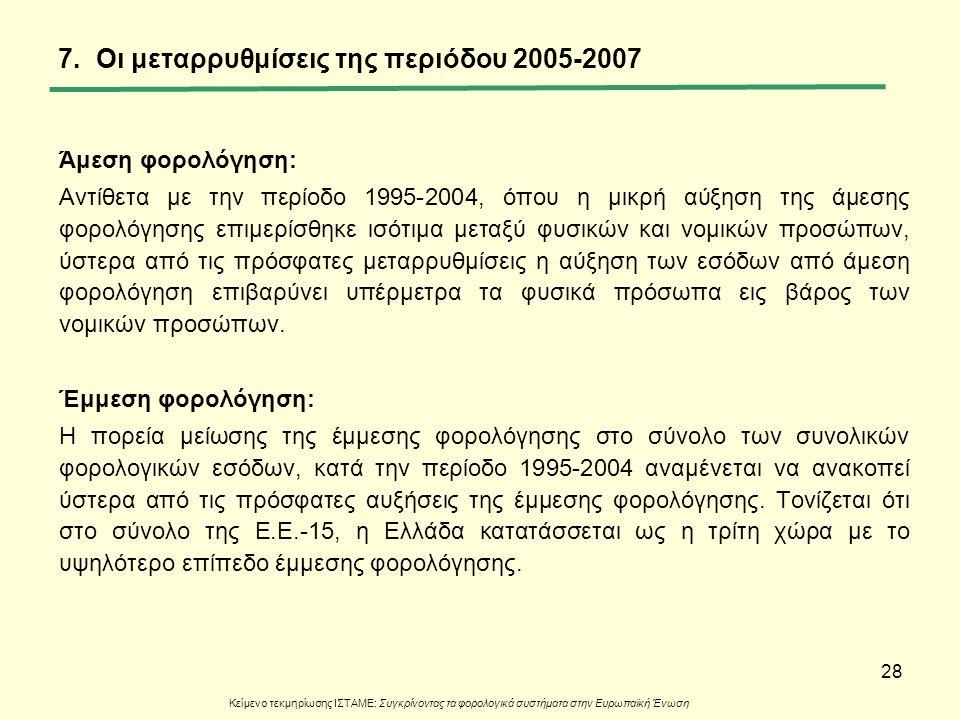 28 7.Οι μεταρρυθμίσεις της περιόδου 2005-2007 Άμεση φορολόγηση: Αντίθετα με την περίοδο 1995-2004, όπου η μικρή αύξηση της άμεσης φορολόγησης επιμερίσ
