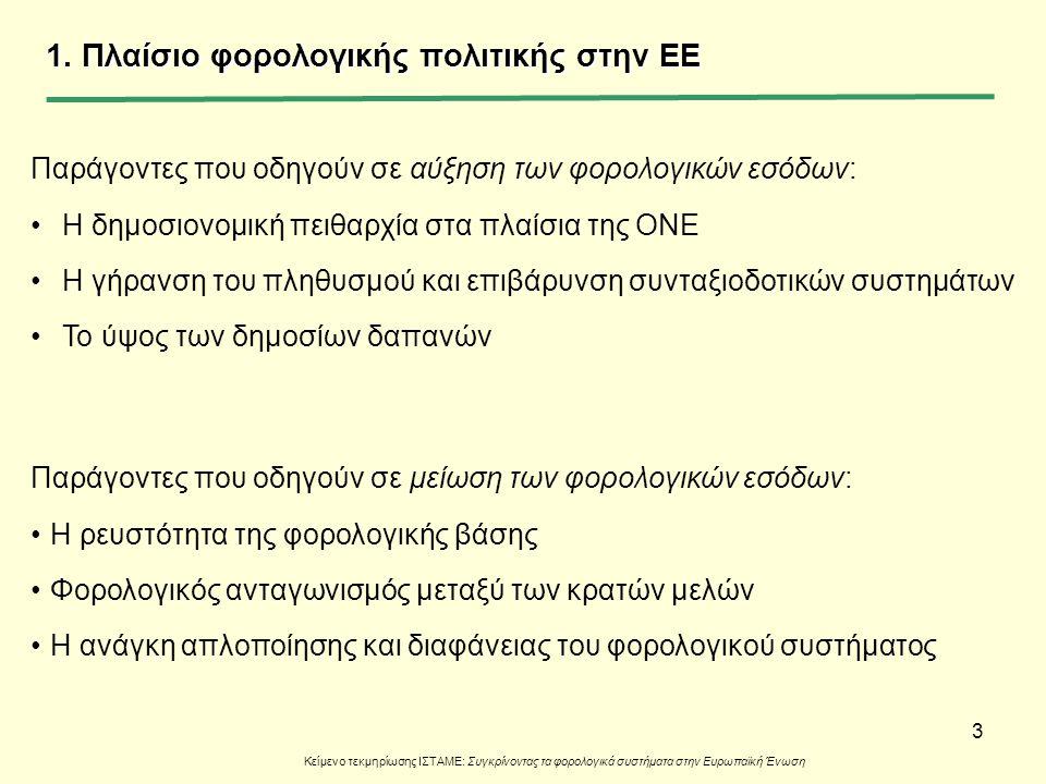 3 1. Πλαίσιο φορολογικής πολιτικής στην ΕΕ Κείμενο τεκμηρίωσης ΙΣΤΑΜΕ: Συγκρίνοντας τα φορολογικά συστήματα στην Ευρωπαϊκή Ένωση Παράγοντες που οδηγού
