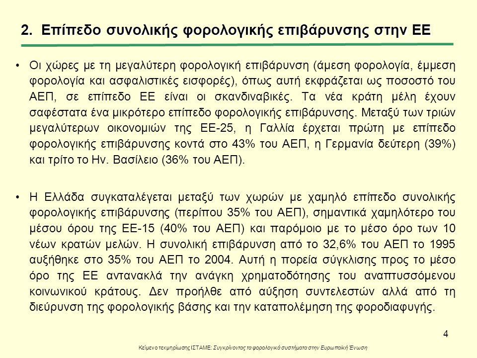 4 2. Επίπεδο συνολικής φορολογικής επιβάρυνσης στην ΕΕ Οι χώρες με τη μεγαλύτερη φορολογική επιβάρυνση (άμεση φορολογία, έμμεση φορολογία και ασφαλιστ