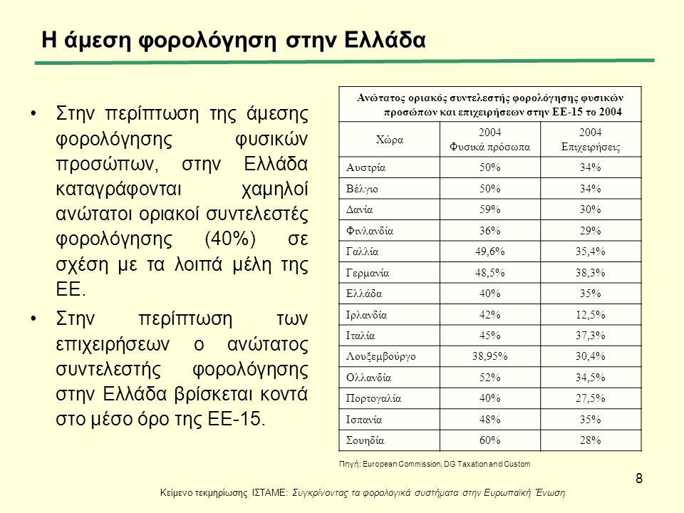 8 Η άμεση φορολόγηση στην Ελλάδα Στην περίπτωση της άμεσης φορολόγησης φυσικών προσώπων, στην Ελλάδα καταγράφονται χαμηλοί ανώτατοι οριακοί συντελεστέ