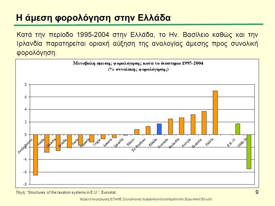 """9 Η άμεση φορολόγηση στην Ελλάδα Πηγή: """"Structures of the taxation systems in E.U."""", Eurostat. Κατά την περίοδο 1995-2004 στην Ελλάδα, το Ην. Βασίλειο"""
