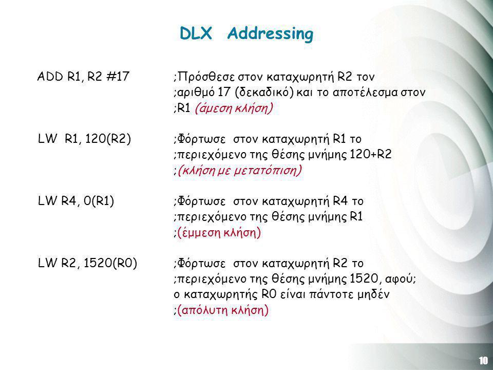 10 DLX Addressing ADD R1, R2 #17;Πρόσθεσε στον καταχωρητή R2 τον ;αριθμό 17 (δεκαδικό) και το αποτέλεσμα στον ;R1 (άμεση κλήση) LW R1, 120(R2);Φόρτωσε στον καταχωρητή R1 το ;περιεχόμενο της θέσης μνήμης 120+R2 ;(κλήση με μετατόπιση) LW R4, 0(R1);Φόρτωσε στον καταχωρητή R4 το ;περιεχόμενο της θέσης μνήμης R1 ;(έμμεση κλήση) LW R2, 1520(R0);Φόρτωσε στον καταχωρητή R2 το ;περιεχόμενο της θέσης μνήμης 1520, αφού; ο καταχωρητής R0 είναι πάντοτε μηδέν ;(απόλυτη κλήση)