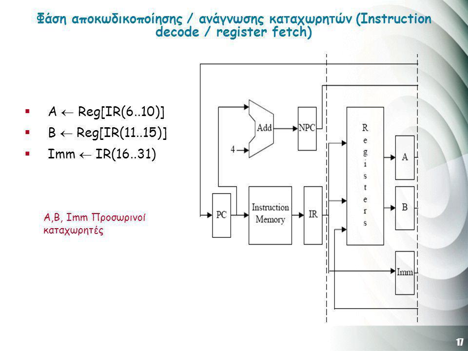 17 Φάση αποκωδικοποίησης / ανάγνωσης καταχωρητών (Instruction decode / register fetch)  A  Reg[IR(6..10)]  B  Reg[IR(11..15)]  Imm  IR(16..31) A,B, Imm Προσωρινοί καταχωρητές