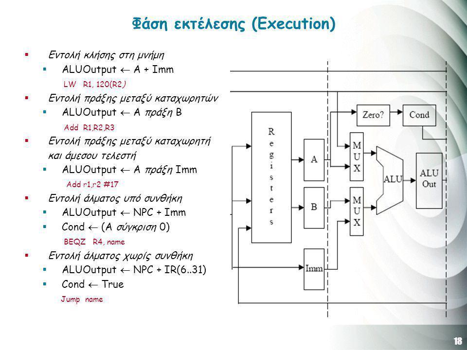 18 Φάση εκτέλεσης (Execution)  Eντολή κλήσης στη μνήμη  ALUOutput  A + Imm LW R1, 120(R2)  Eντολή πράξης μεταξύ καταχωρητών  ALUOutput  A πράξη B Add R1,R2,R3  Eντολή πράξης μεταξύ καταχωρητή και άμεσου τελεστή  ALUOutput  A πράξη Imm Add r1,r2 #17  Eντολή άλματος υπό συνθήκη  ALUOutput  NPC + Imm  Cond  (A σύγκριση 0) BEQZ R4, name  Eντολή άλματος χωρίς συνθήκη  ALUOutput  NPC + IR(6..31)  Cond  True Jump name