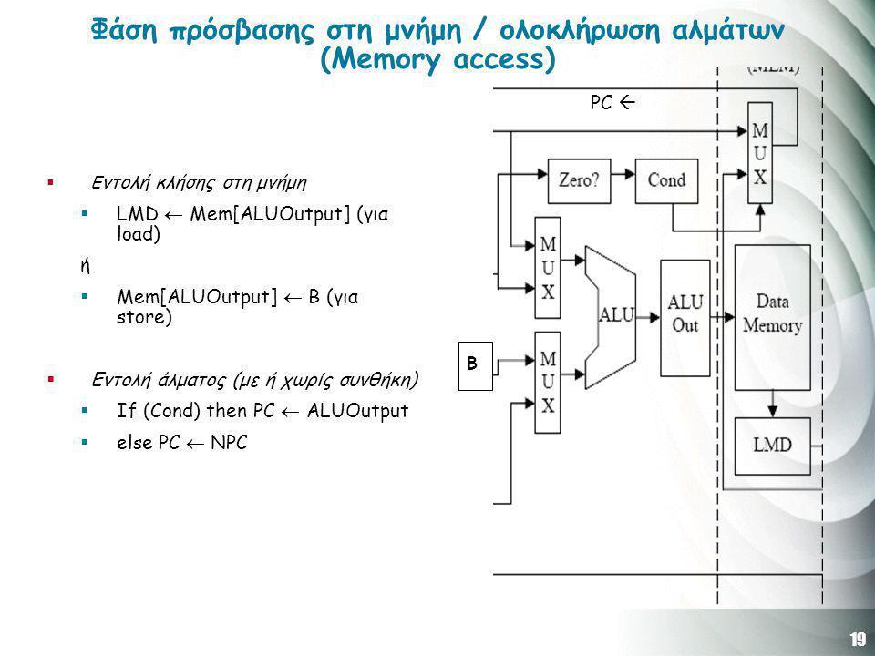 19 Φάση πρόσβασης στη μνήμη / ολοκλήρωση αλμάτων (Memory access)  Ε ντολή κλήσης στη μνήμη  LMD  Mem[ALUOutput] (για load) ή  Mem[ALUOutput]  B (για store)  Εντολή άλματος (με ή χωρίς συνθήκη)  If (Cond) then PC  ALUOutput  else PC  NPC B PC 