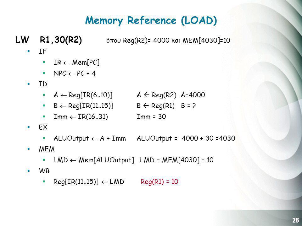 26 Memory Reference (LOAD) LW R1,30(R2) όπου Reg(R2)= 4000 και MEM[4030]=10  IF  IR  Mem[PC]  NPC  PC + 4  ID  A  Reg[IR(6..10)] Α  Reg(R2) A=4000  B  Reg[IR(11..15)] B  Reg(R1) B = .