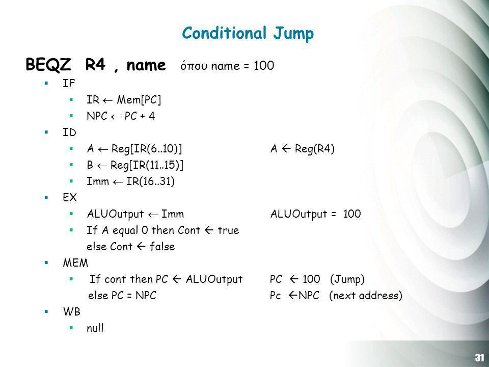 31 Conditional Jump BEQZ R4, name όπου name = 100  IF  IR  Mem[PC]  NPC  PC + 4  ID  A  Reg[IR(6..10)] A  Reg(R4)  B  Reg[IR(11..15)]  Imm  IR(16..31)  EX  ALUOutput  Imm ALUOutput = 100  If A equal 0 then Cont  true else Cont  false  MEM  If cont then PC  ALUOutputPC  100 (Jump) else PC = NPCPc  NPC (next address)  WB  null