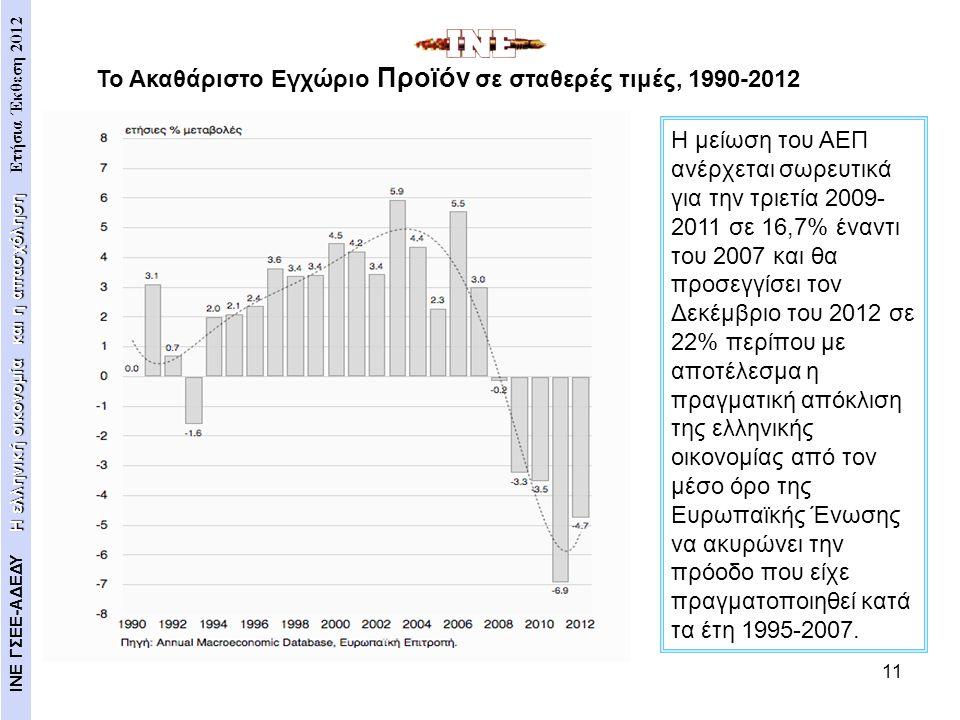 11 Η μείωση του ΑΕΠ ανέρχεται σωρευτικά για την τριετία 2009- 2011 σε 16,7% έναντι του 2007 και θα προσεγγίσει τον Δεκέμβριο του 2012 σε 22% περίπου μ