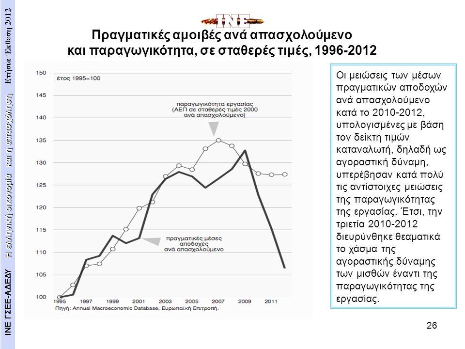 26 Οι μειώσεις των μέσων πραγματικών αποδοχών ανά απασχολούμενο κατά το 2010-2012, υπολογισμένες με βάση τον δείκτη τιμών καταναλωτή, δηλαδή ως αγορασ