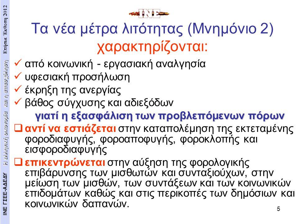 16 Από το 2008, με την είσοδο της ελληνικής οικονομίας στην ύφεση, η παραγωγικότητα υποχώρησε μαζί με τον βαθμό χρησιμοποίησης του παραγωγικού δυναμικού και την συρρίκνωση του αποθέματος παγίου κεφαλαίου, και μειώθηκε σωρευτικά, στην τετραετία 2008- 2011, κατά 5,6%, έχοντας επανέλθει στο επίπεδο του 2003.