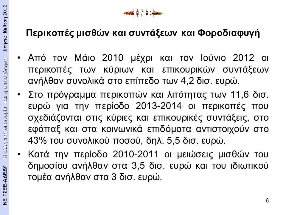 6 Περικοπές μισθών και συντάξεων και Φοροδιαφυγή Από τον Μάιο 2010 μέχρι και τον Ιούνιο 2012 οι περικοπές των κύριων και επικουρικών συντάξεων ανήλθαν