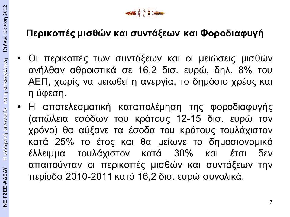 7 Περικοπές μισθών και συντάξεων και Φοροδιαφυγή Οι περικοπές των συντάξεων και οι μειώσεις μισθών ανήλθαν αθροιστικά σε 16,2 δισ. ευρώ, δηλ. 8% του Α