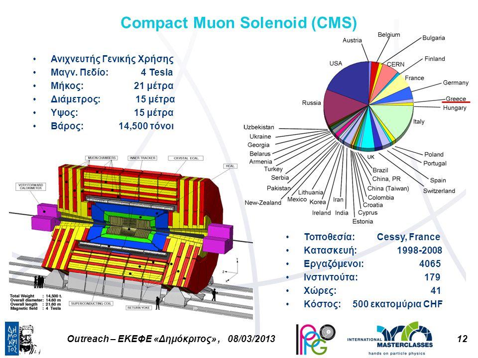 12Outreach – ΕΚΕΦΕ «Δημόκριτος», 08/03/2013 Compact Muon Solenoid (CMS) Ανιχνευτής Γενικής Χρήσης Μαγν.