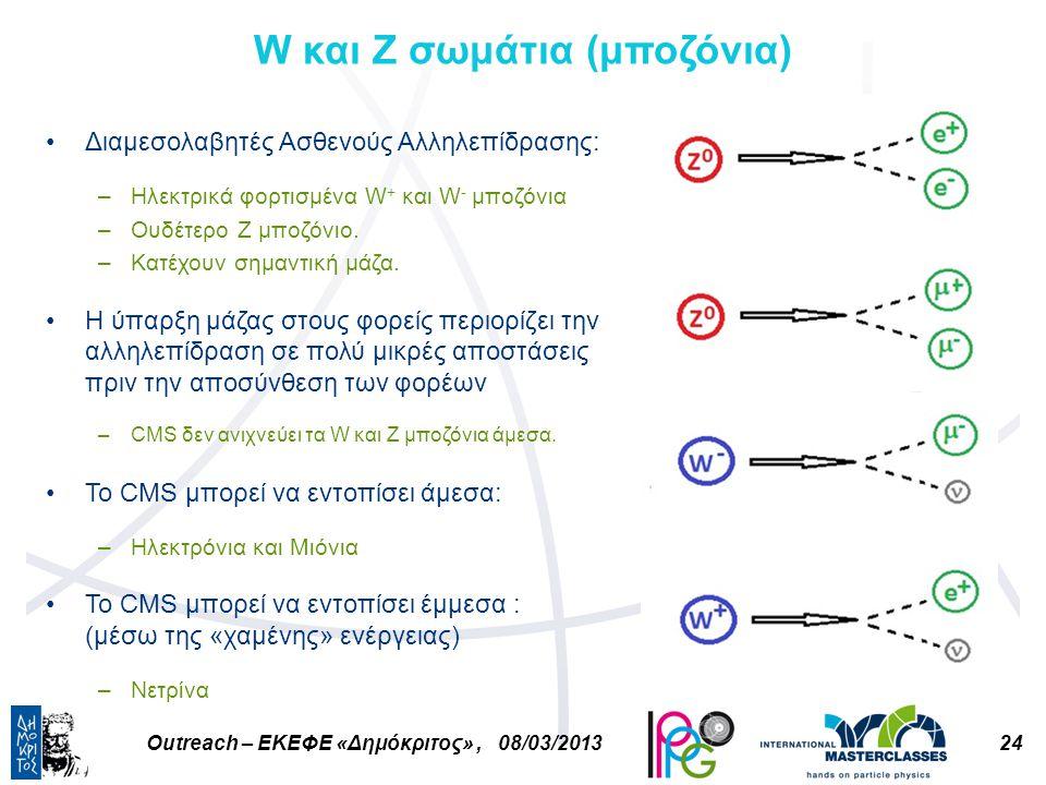 24Outreach – ΕΚΕΦΕ «Δημόκριτος», 08/03/2013 W και Z σωμάτια (μποζόνια) Διαμεσολαβητές Ασθενούς Αλληλεπίδρασης: –Ηλεκτρικά φορτισμένα W + και W - μποζόνια –Ουδέτερο Z μποζόνιο.