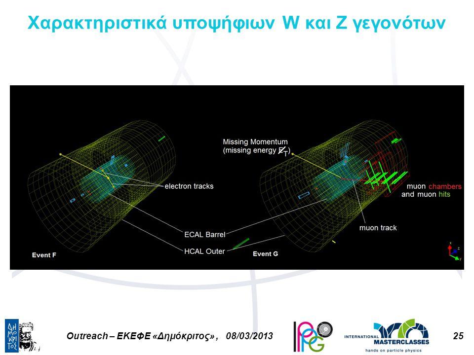 25Outreach – ΕΚΕΦΕ «Δημόκριτος», 08/03/2013 Χαρακτηριστικά υποψήφιων W και Z γεγονότων