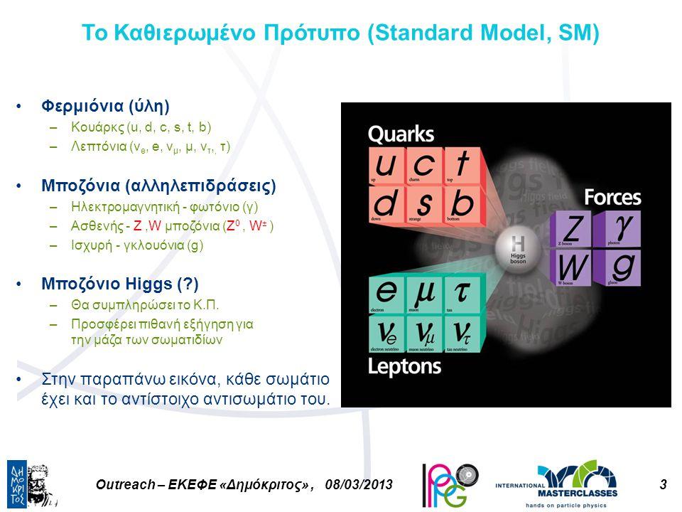 3Outreach – ΕΚΕΦΕ «Δημόκριτος», 08/03/2013 Το Καθιερωμένο Πρότυπο (Standard Model, SM) Φερμιόνια (ύλη) –Κουάρκς (u, d, c, s, t, b) –Λεπτόνια (ν e, e, ν μ, μ, ν τ,, τ) Μποζόνια (αλληλεπιδράσεις) –Ηλεκτρομαγνητική - φωτόνιο (γ) –Ασθενής - Z,W μποζόνια (Ζ 0, W ± ) –Ισχυρή - γκλουόνια (g) Μποζόνιo Higgs (?) –Θα συμπληρώσει το Κ.Π.