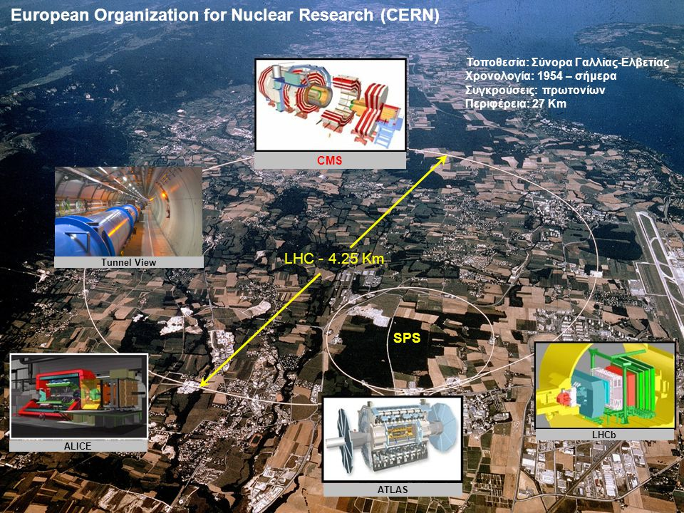 9 European Organization for Nuclear Research (CERN) LHC - 4.25 Km CMS ATLAS ALICE LHCb SPS Tunnel View Τοποθεσία: Σύνορα Γαλλίας-Ελβετίας Χρονολογία: