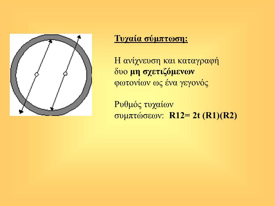 Τυχαία σύμπτωση: Η ανίχνευση και καταγραφή δυο μη σχετιζόμενων φωτονίων ως ένα γεγονός Ρυθμός τυχαίων συμπτώσεων: R12= 2t (R1)(R2)