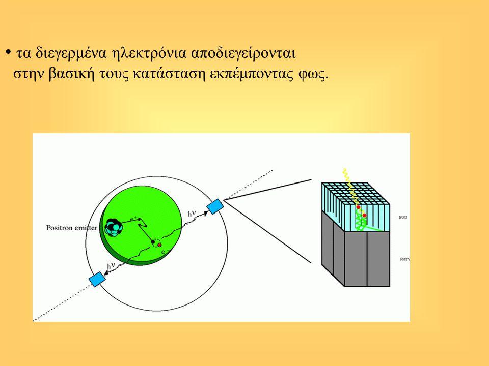 τα διεγερμένα ηλεκτρόνια αποδιεγείρονται στην βασική τους κατάσταση εκπέμποντας φως.