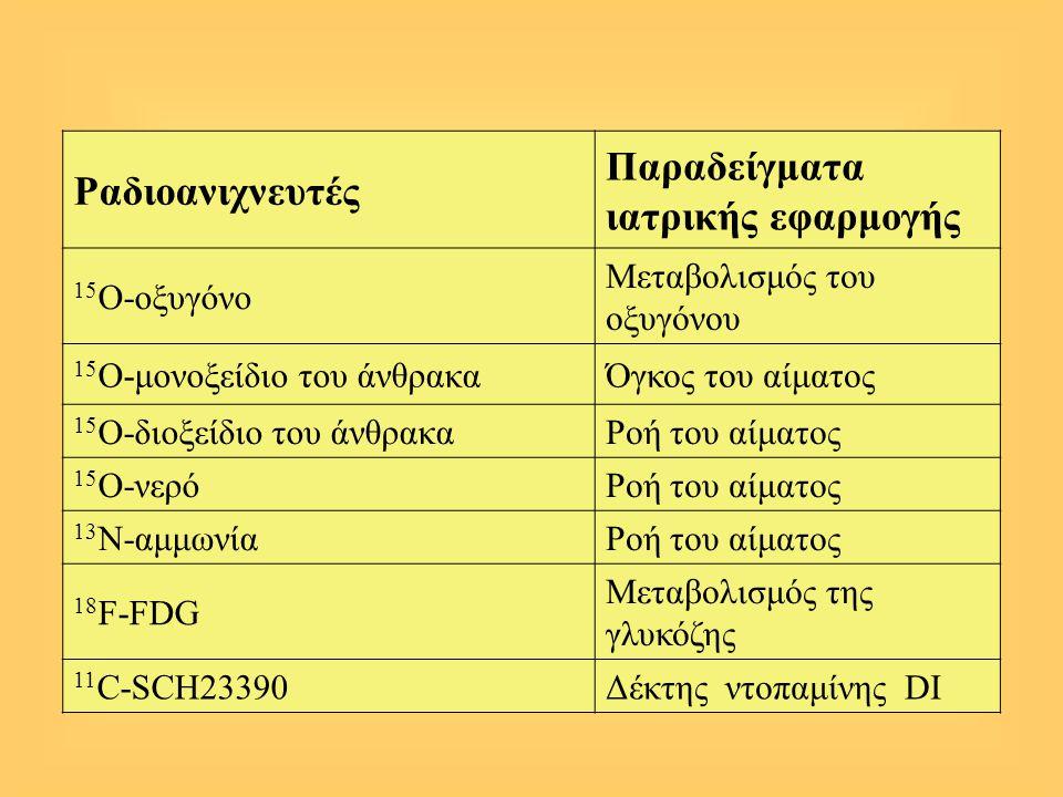 Ραδιοανιχνευτές Παραδείγματα ιατρικής εφαρμογής 15 O-οξυγόνο Μεταβολισμός του οξυγόνου 15 O-μονοξείδιο του άνθρακαΌγκος του αίματος 15 O-διοξείδιο του