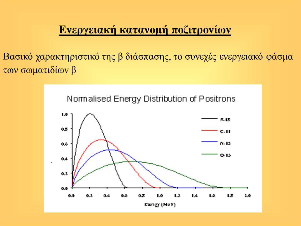 ΕΞΑΫΛΩΣΗ ΤΟΥ ΠΟΖΙΤΡΟΝΙΟΥ Το ποζιτρόνιο εκπέμπεται από την β+ διάσπαση κινείται για λίγο διάστημα και στην συνέχεια ενώνεται με ένα ηλεκτρόνιο και είτε εξαυλώνεται είτε σχηματίζει μια ασταθή οντότητα γνωστή ως positronium.